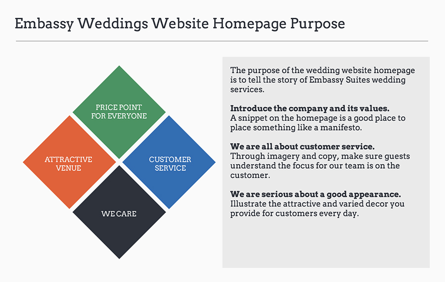 Embassy Homepage Purpose Doc